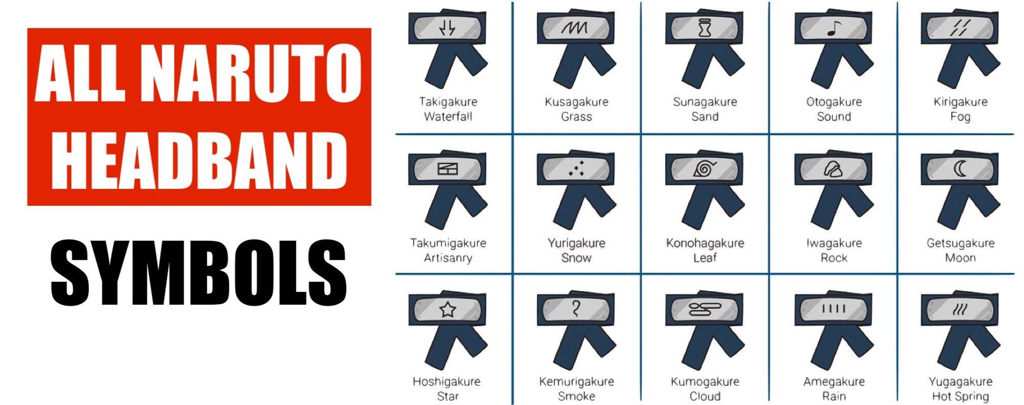 All Naruto headband symbols