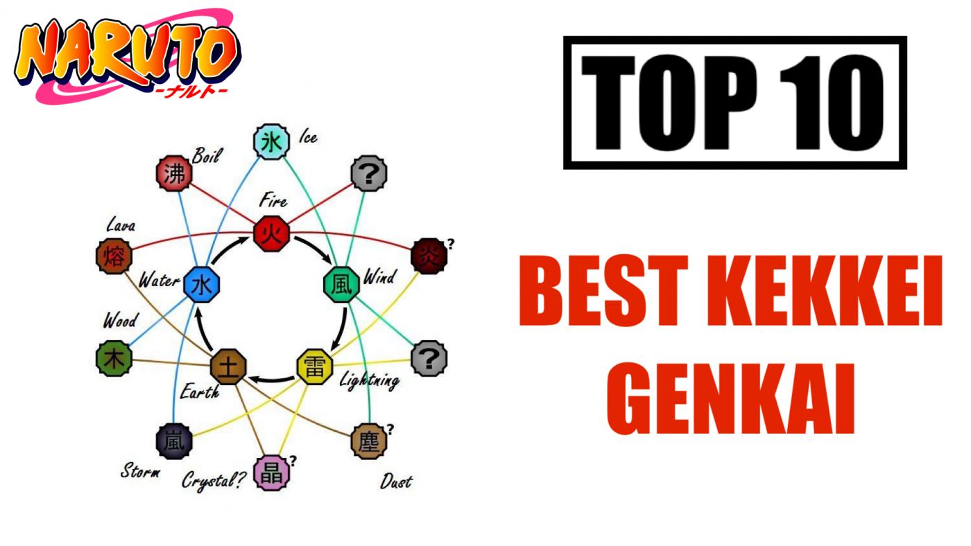 TOP 10 BEST KEKKEI GENKAI IN NARUTO